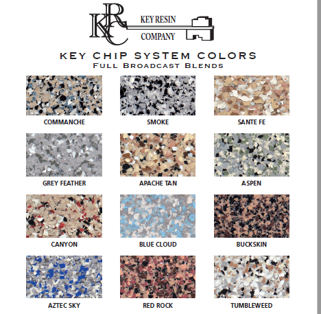 key reson epoxy chip